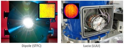 EURO-LITE: Dipole (STFC) and LUCIA (LULI)