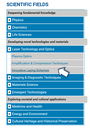 Catalogue of technologies and services offered by Laserlab-Europe now online